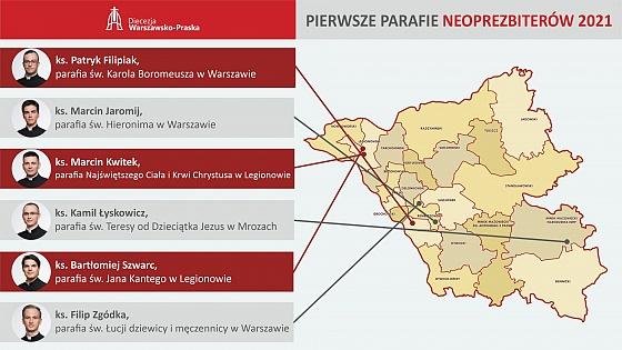 fot. diecezja.waw.pl